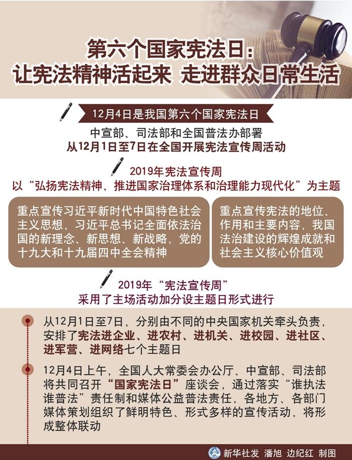 第六个国家宪法日:让宪法精神活起来 走进群众日常生活